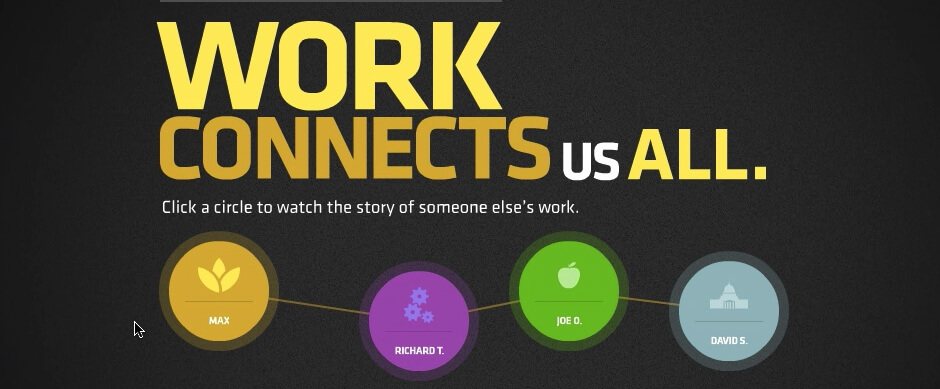 Work Connects Us All: Website